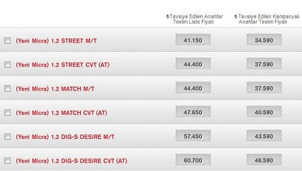 yeni-micra-fiyat-listesi